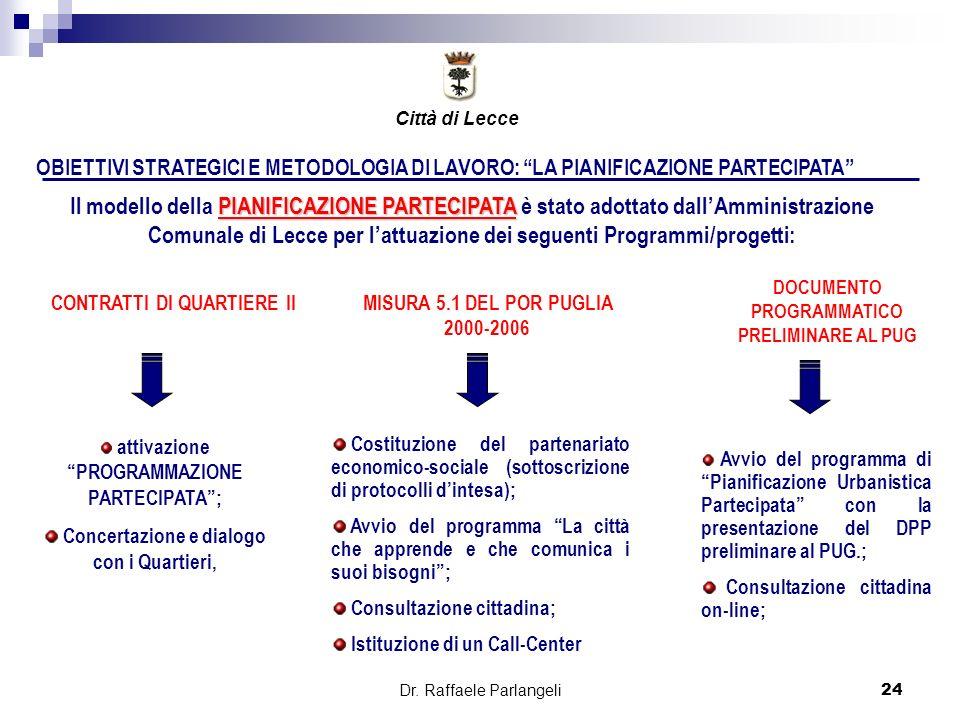Dr. Raffaele Parlangeli24 OBIETTIVI STRATEGICI E METODOLOGIA DI LAVORO: LA PIANIFICAZIONE PARTECIPATA PIANIFICAZIONE PARTECIPATA Il modello della PIAN