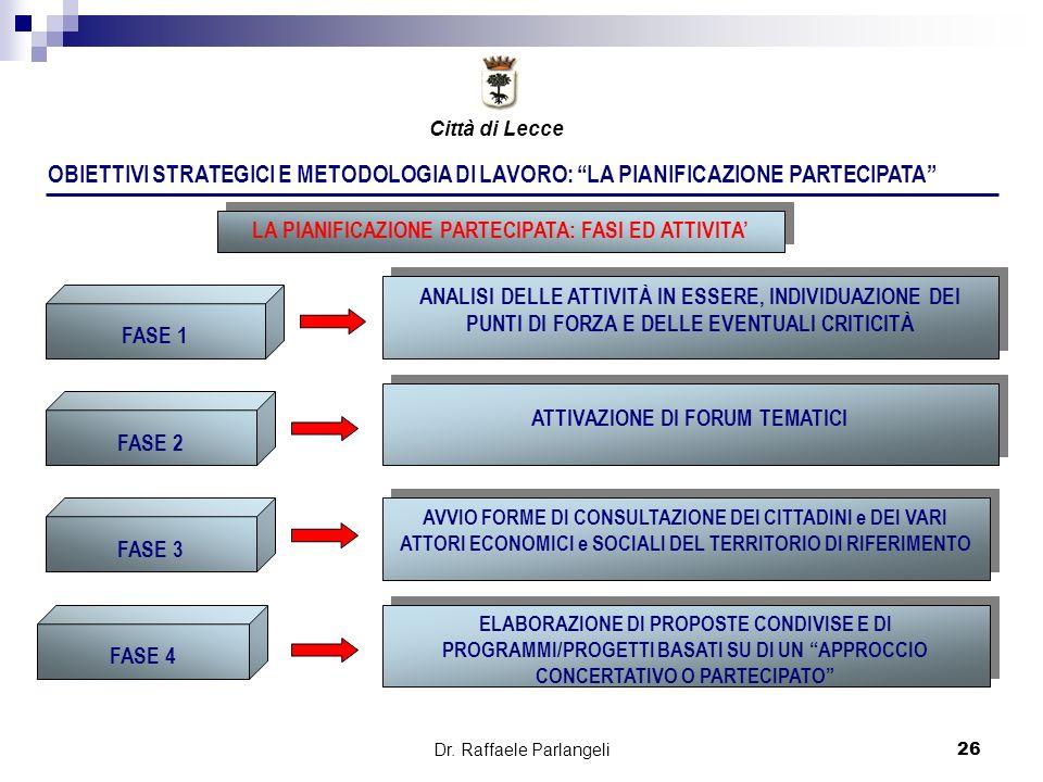 Dr. Raffaele Parlangeli26 OBIETTIVI STRATEGICI E METODOLOGIA DI LAVORO: LA PIANIFICAZIONE PARTECIPATA LA PIANIFICAZIONE PARTECIPATA: FASI ED ATTIVITA