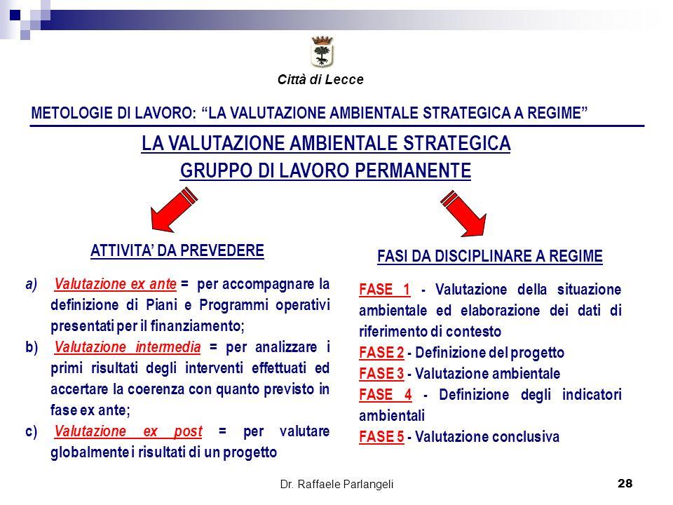 Dr. Raffaele Parlangeli28 METOLOGIE DI LAVORO: LA VALUTAZIONE AMBIENTALE STRATEGICA A REGIME LA VALUTAZIONE AMBIENTALE STRATEGICA GRUPPO DI LAVORO PER
