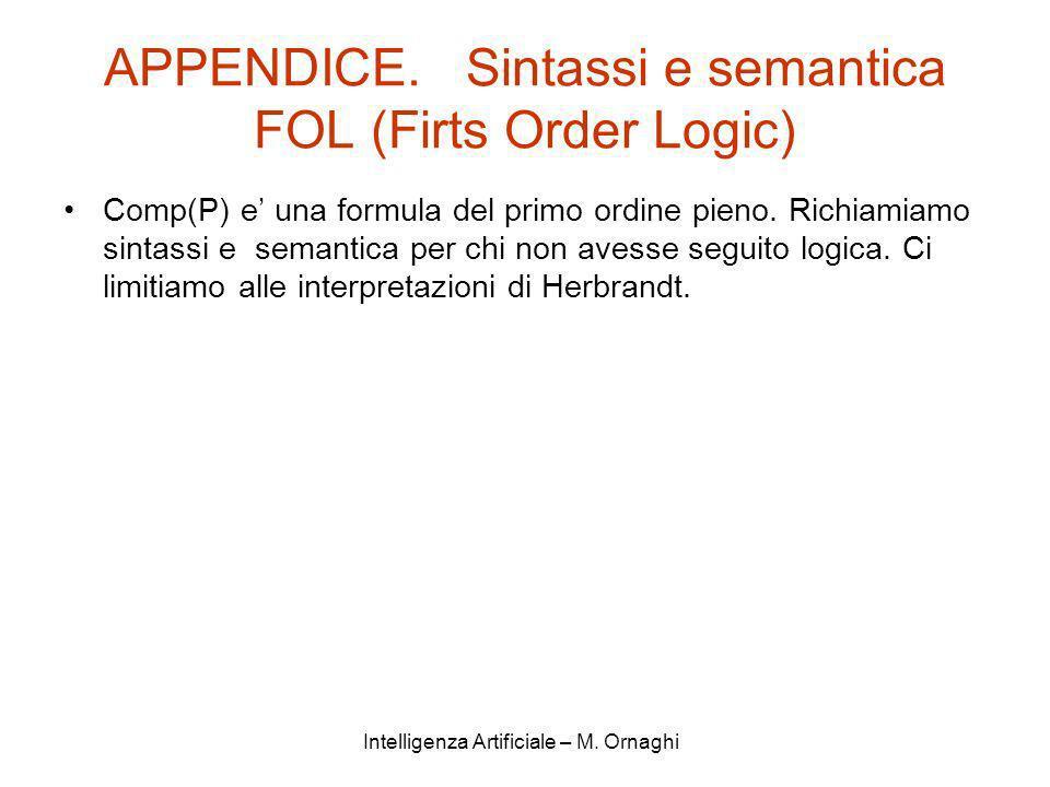 Intelligenza Artificiale – M. Ornaghi APPENDICE. Sintassi e semantica FOL (Firts Order Logic) Comp(P) e una formula del primo ordine pieno. Richiamiam