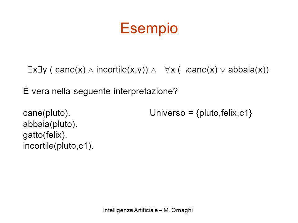 Intelligenza Artificiale – M. Ornaghi Esempio x y ( cane(x) incortile(x,y)) x ( cane(x) abbaia(x)) È vera nella seguente interpretazione? cane(pluto).