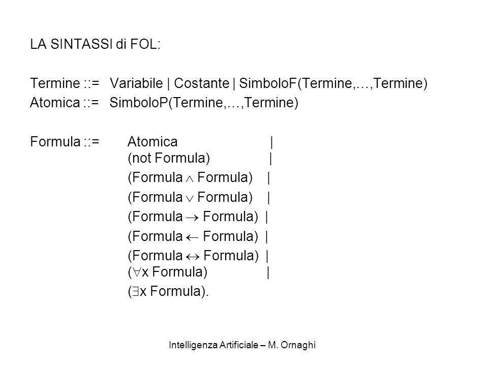 Intelligenza Artificiale – M. Ornaghi LA SINTASSI di FOL: Termine ::= Variabile | Costante | SimboloF(Termine,…,Termine) Atomica ::= SimboloP(Termine,