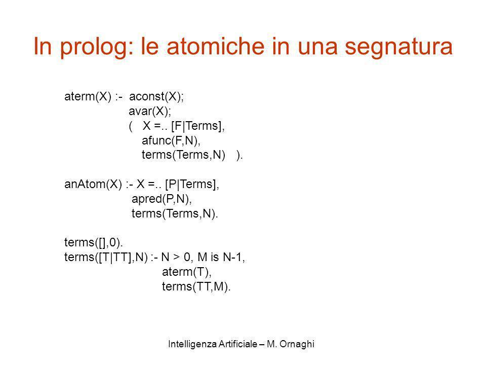 Intelligenza Artificiale – M. Ornaghi In prolog: le atomiche in una segnatura aterm(X) :- aconst(X); avar(X); ( X =.. [F|Terms], afunc(F,N), terms(Ter