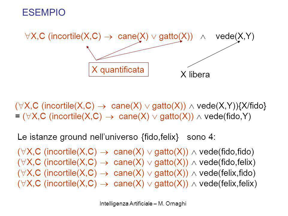 Intelligenza Artificiale – M. Ornaghi X,C (incortile(X,C) cane(X) gatto(X)) vede(X,Y) X quantificata X libera ( X,C (incortile(X,C) cane(X) gatto(X))