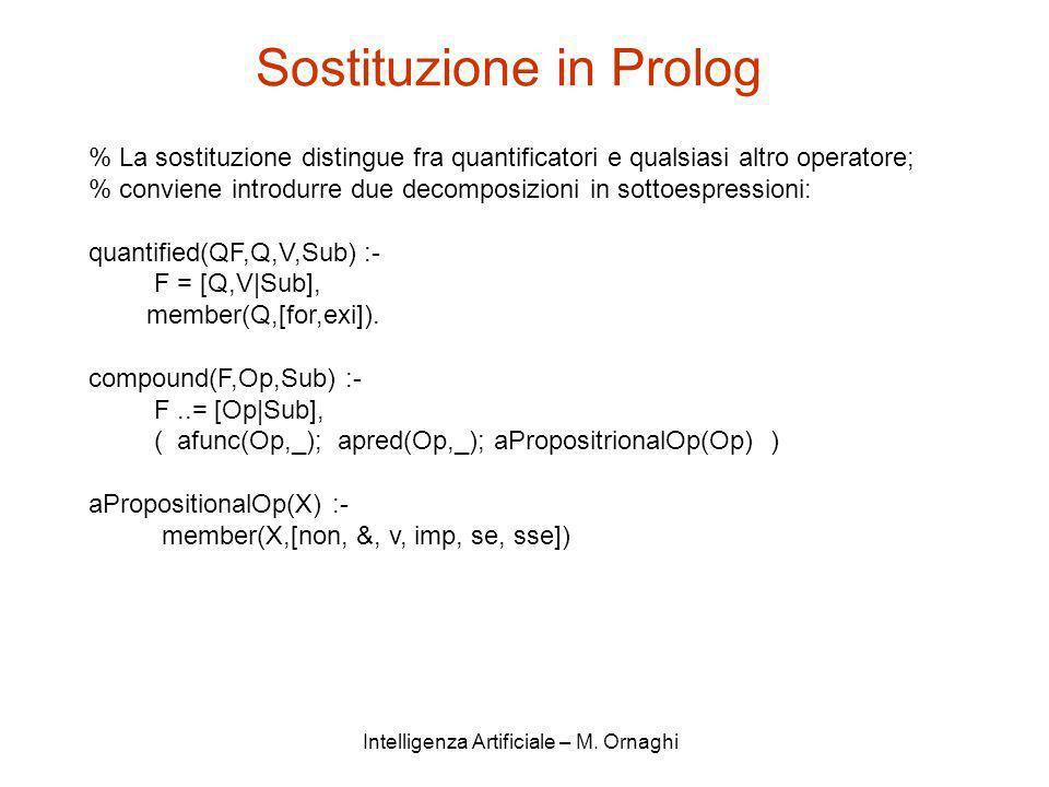 Intelligenza Artificiale – M. Ornaghi Sostituzione in Prolog % La sostituzione distingue fra quantificatori e qualsiasi altro operatore; % conviene in