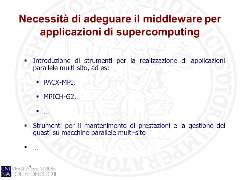 Necessità di adeguare il middleware per applicazioni di supercomputing Introduzione di strumenti per la realizzazione di applicazioni parallele multi-sito, ad es: PACX-MPI, MPICH-G2, … Strumenti per il mantenimento di prestazioni e la gestione dei guasti su macchine parallele multi-sito …