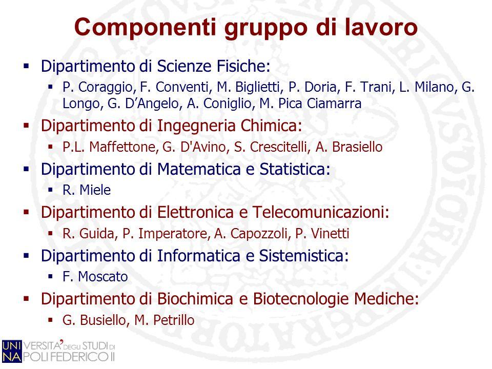 Componenti gruppo di lavoro Dipartimento di Scienze Fisiche: P. Coraggio, F. Conventi, M. Biglietti, P. Doria, F. Trani, L. Milano, G. Longo, G. DAnge