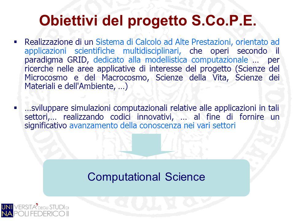 Obiettivi del progetto S.Co.P.E. Realizzazione di un Sistema di Calcolo ad Alte Prestazioni, orientato ad applicazioni scientifiche multidisciplinari,