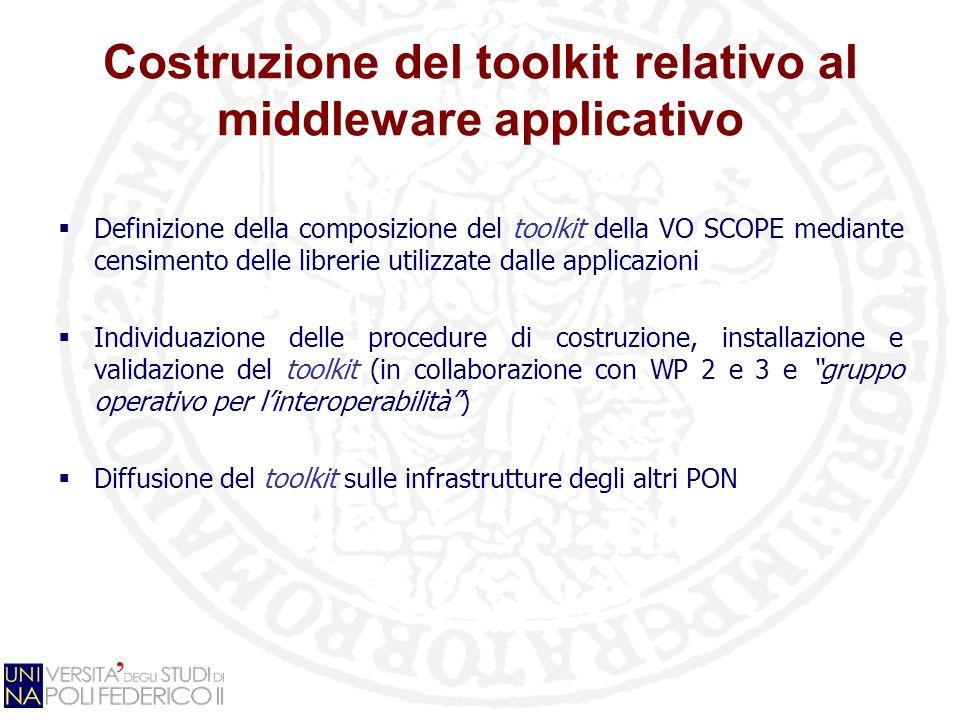 Costruzione del toolkit relativo al middleware applicativo Definizione della composizione del toolkit della VO SCOPE mediante censimento delle libreri