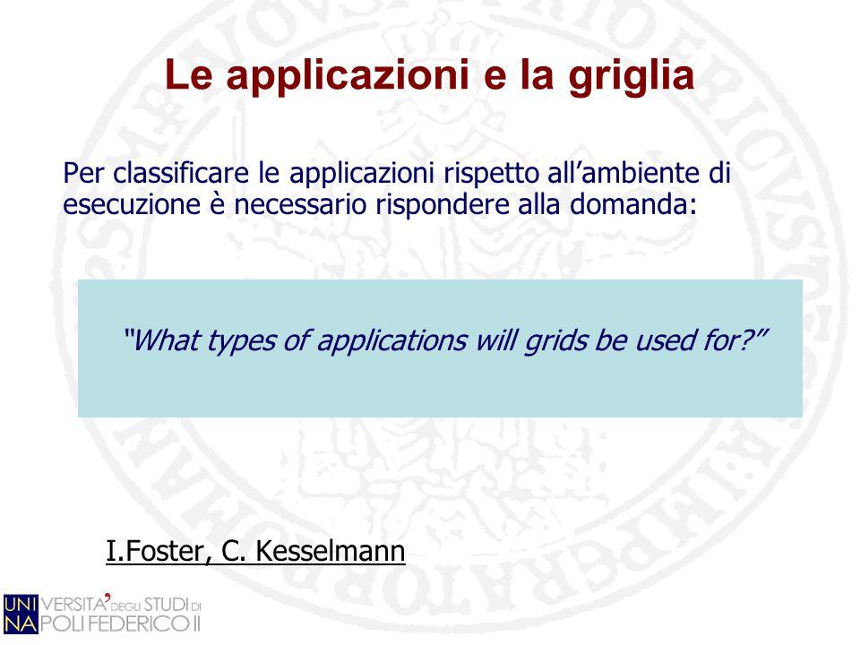 Le applicazioni e la griglia Per classificare le applicazioni rispetto allambiente di esecuzione è necessario rispondere alla domanda: I.Foster, C. Ke