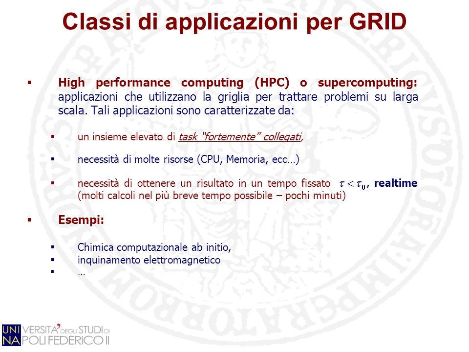 Classi di applicazioni per GRID High performance computing (HPC) o supercomputing: applicazioni che utilizzano la griglia per trattare problemi su lar