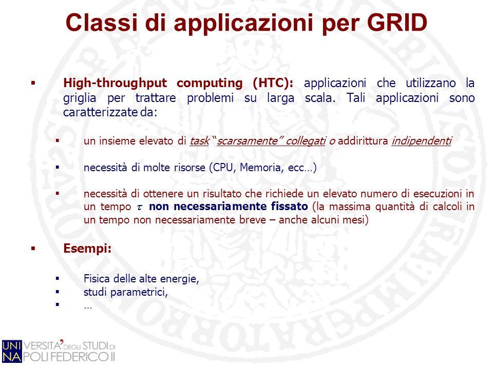 Classi di applicazioni per GRID High-throughput computing (HTC): applicazioni che utilizzano la griglia per trattare problemi su larga scala. Tali app