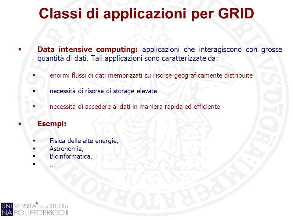 Classi di applicazioni per GRID Data intensive computing: applicazioni che interagiscono con grosse quantità di dati. Tali applicazioni sono caratteri