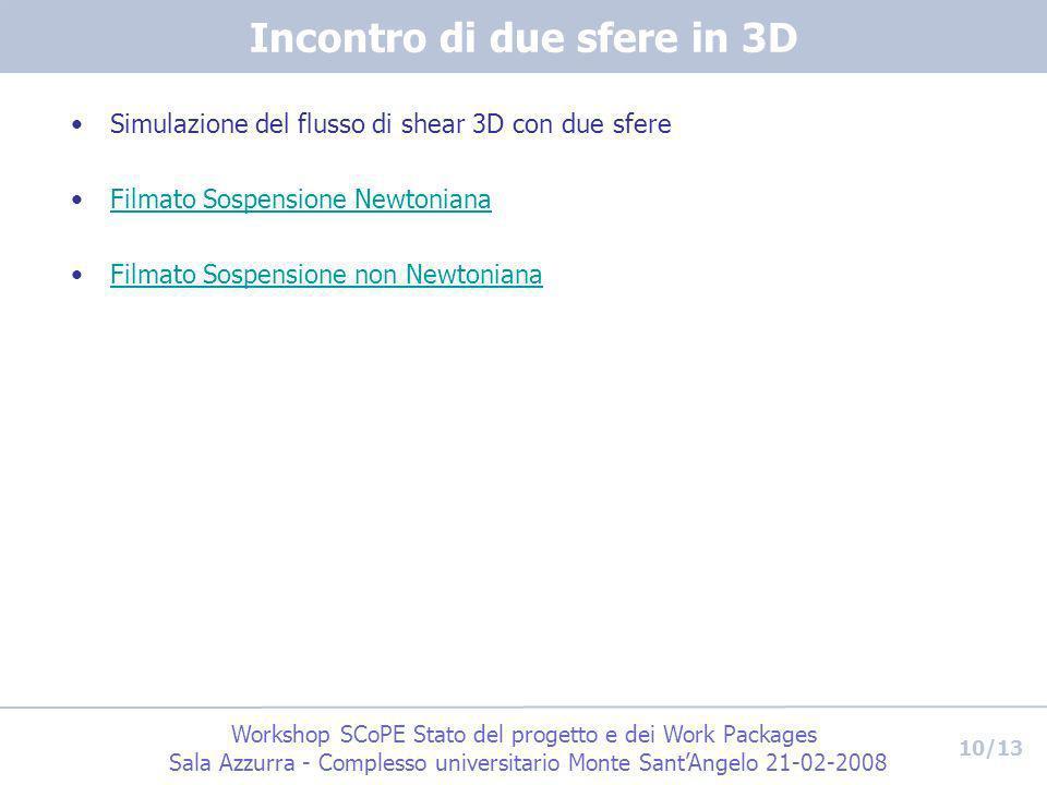 Workshop SCoPE Stato del progetto e dei Work Packages Sala Azzurra - Complesso universitario Monte SantAngelo 21-02-2008 10/13 Incontro di due sfere i