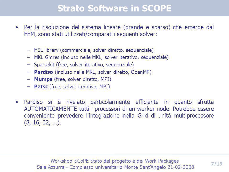 Workshop SCoPE Stato del progetto e dei Work Packages Sala Azzurra - Complesso universitario Monte SantAngelo 21-02-2008 7/13 Strato Software in SCOPE
