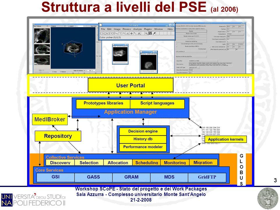 Workshop SCoPE - Stato del progetto e dei Work Packages Sala Azzurra - Complesso universitario Monte SantAngelo 21-2-2008 3 Struttura a livelli del PSE (al 2006) GLOBUSGLOBUS MedIBroker