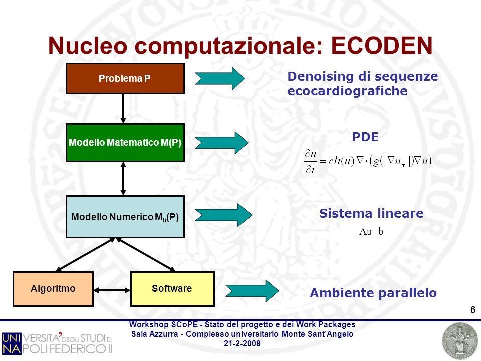 Workshop SCoPE - Stato del progetto e dei Work Packages Sala Azzurra - Complesso universitario Monte SantAngelo 21-2-2008 6 Problema P Modello Matematico M(P) Modello Numerico M h (P) SoftwareAlgoritmo Denoising di sequenze ecocardiografiche Ambiente parallelo PDE Au=b Nucleo computazionale: ECODEN Sistema lineare