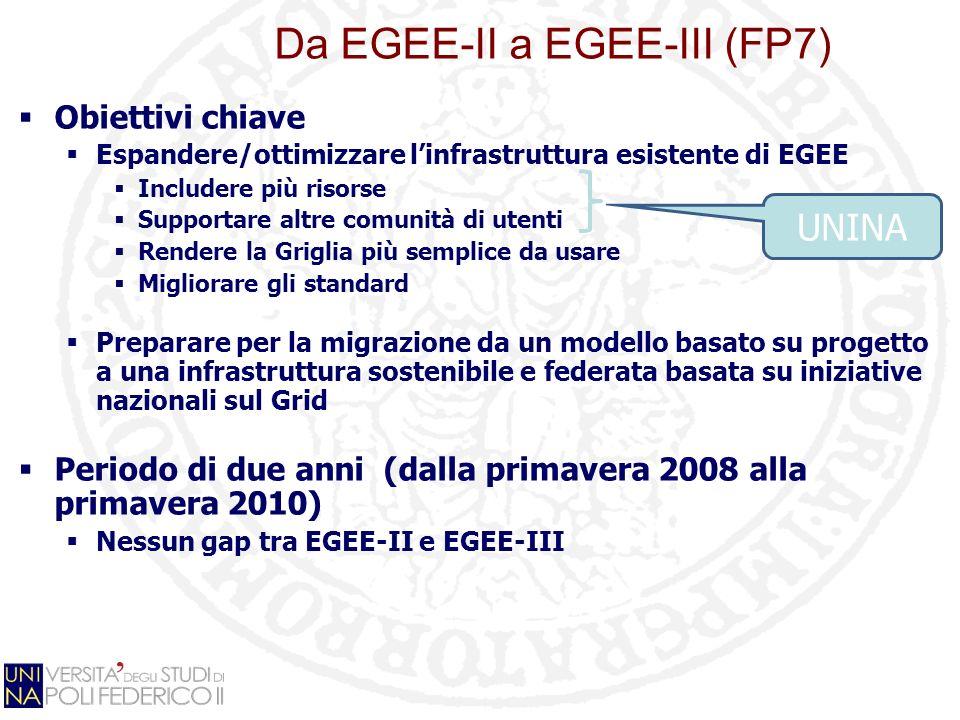 Da EGEE-II a EGEE-III (FP7) Obiettivi chiave Espandere/ottimizzare linfrastruttura esistente di EGEE Includere più risorse Supportare altre comunità di utenti Rendere la Griglia più semplice da usare Migliorare gli standard Preparare per la migrazione da un modello basato su progetto a una infrastruttura sostenibile e federata basata su iniziative nazionali sul Grid Periodo di due anni (dalla primavera 2008 alla primavera 2010) Nessun gap tra EGEE-II e EGEE-III UNINA