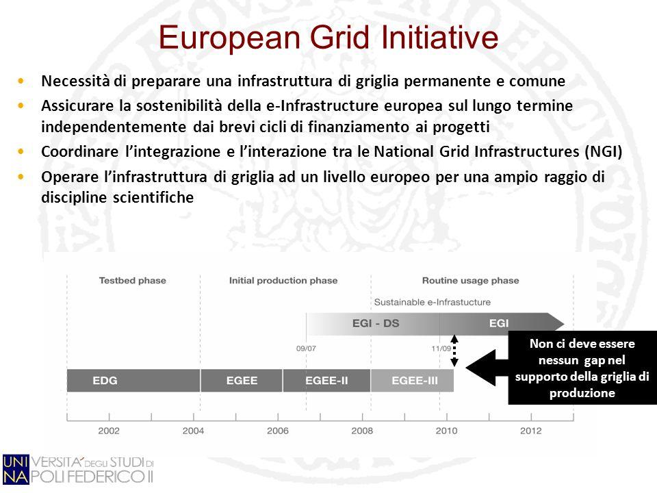 European Grid Initiative Necessità di preparare una infrastruttura di griglia permanente e comune Assicurare la sostenibilità della e-Infrastructure europea sul lungo termine independentemente dai brevi cicli di finanziamento ai progetti Coordinare lintegrazione e linterazione tra le National Grid Infrastructures (NGI) Operare linfrastruttura di griglia ad un livello europeo per una ampio raggio di discipline scientifiche Non ci deve essere nessun gap nel supporto della griglia di produzione