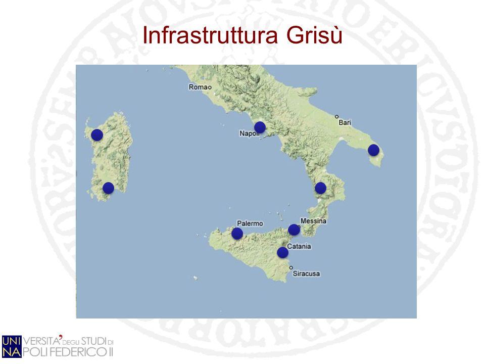 Infrastruttura Grisù
