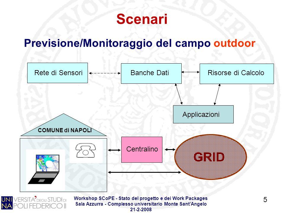 Workshop SCoPE - Stato del progetto e dei Work Packages Sala Azzurra - Complesso universitario Monte SantAngelo 21-2-2008 Previsione/Monitoraggio del campo outdoor Scenari GRID Applicazioni Banche DatiRisorse di CalcoloRete di Sensori Centralino COMUNE di NAPOLI 5