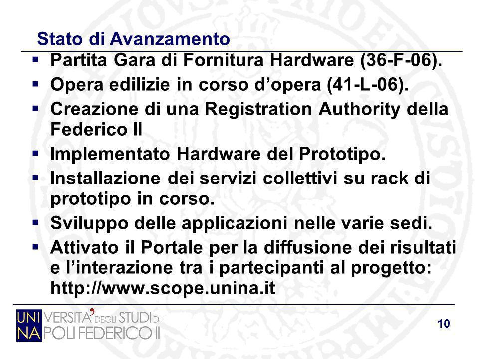 10 Stato di Avanzamento Partita Gara di Fornitura Hardware (36-F-06). Opera edilizie in corso dopera (41-L-06). Creazione di una Registration Authorit