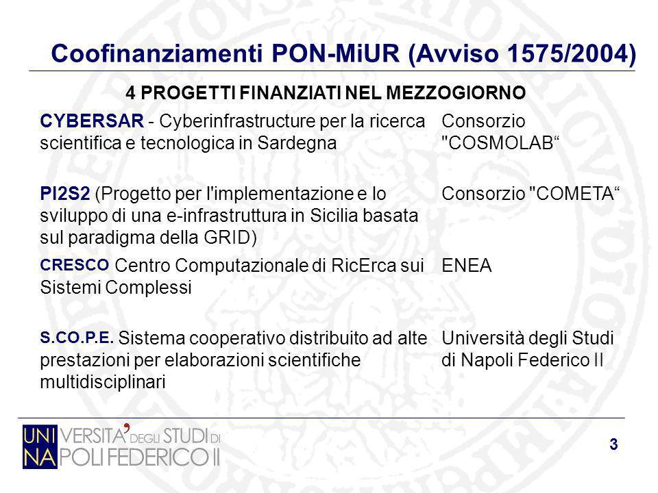 3 Coofinanziamenti PON-MiUR (Avviso 1575/2004) 4 PROGETTI FINANZIATI NEL MEZZOGIORNO CYBERSAR - Cyberinfrastructure per la ricerca scientifica e tecno