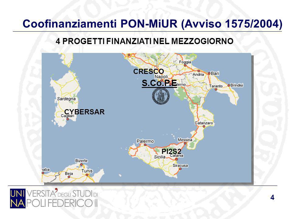 4 Coofinanziamenti PON-MiUR (Avviso 1575/2004) S.Co.P.E CYBERSAR PI2S2 CRESCO S.Co.P.E 4 PROGETTI FINANZIATI NEL MEZZOGIORNO