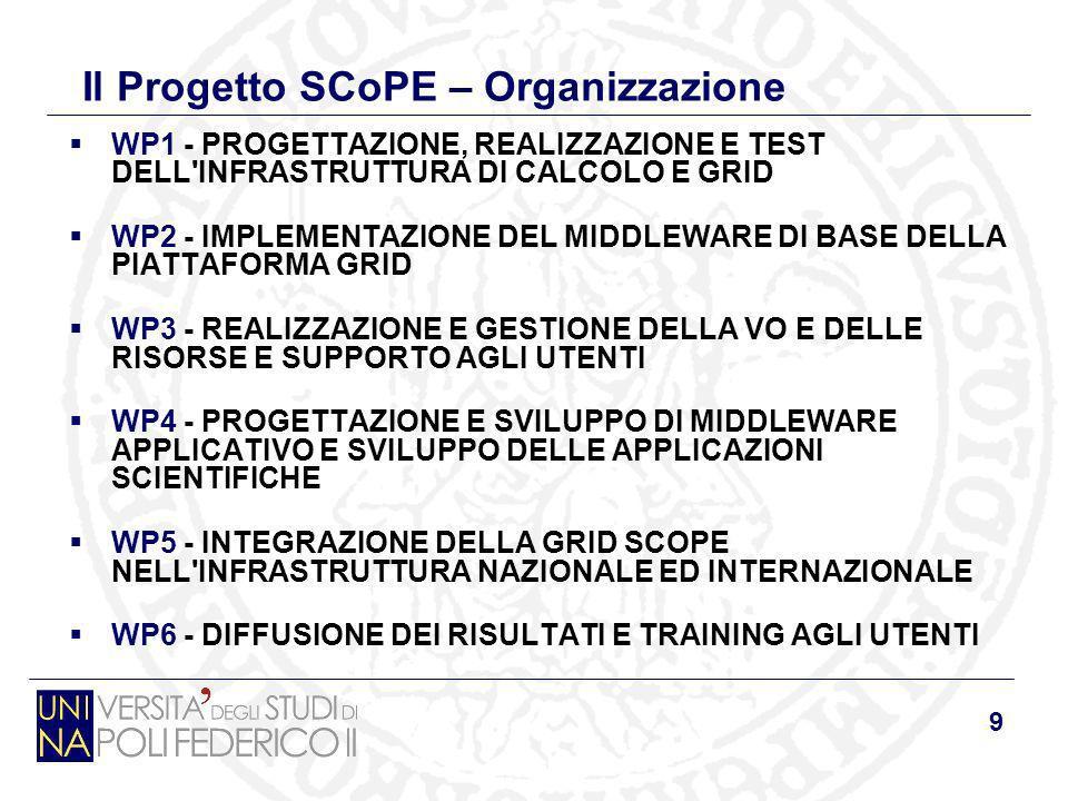 9 Il Progetto SCoPE – Organizzazione WP1 - PROGETTAZIONE, REALIZZAZIONE E TEST DELL'INFRASTRUTTURA DI CALCOLO E GRID WP2 - IMPLEMENTAZIONE DEL MIDDLEW