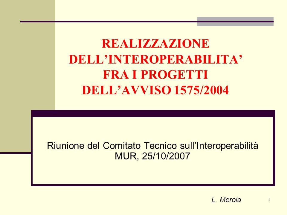 1 REALIZZAZIONE DELLINTEROPERABILITA FRA I PROGETTI DELLAVVISO 1575/2004 Riunione del Comitato Tecnico sullInteroperabilità MUR, 25/10/2007 L.