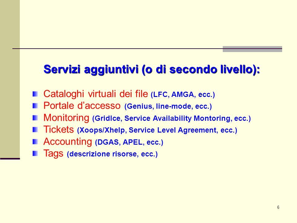 6 Servizi aggiuntivi (o di secondo livello): Cataloghi virtuali dei file (LFC, AMGA, ecc.) Portale daccesso (Genius, line-mode, ecc.) Monitoring (GridIce, Service Availability Montoring, ecc.) Tickets (Xoops/Xhelp, Service Level Agreement, ecc.) Accounting (DGAS, APEL, ecc.) Tags (descrizione risorse, ecc.)