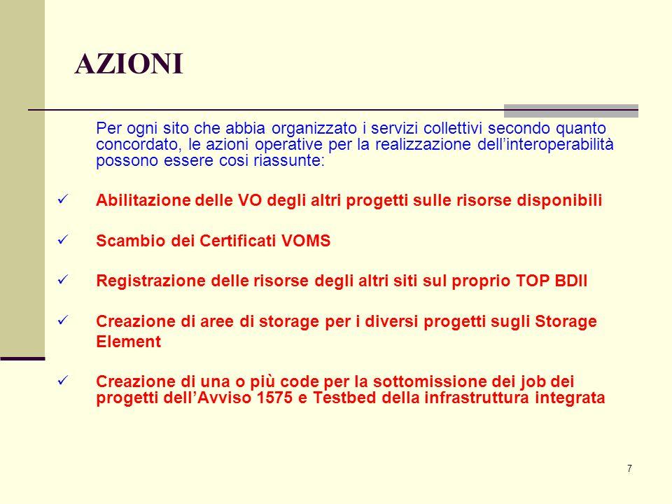 8 1.Si propone di creare almeno 4 VO una per progetto con i seguenti nomi: COMETA, CRESCO, CYBERSAR, SCOPE.