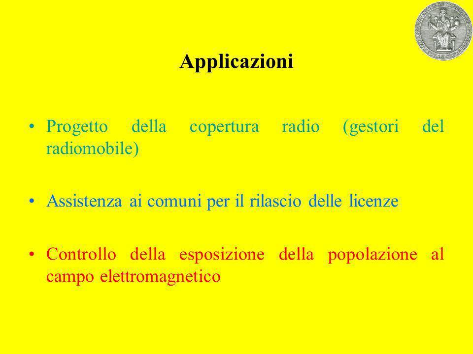 Applicazioni Progetto della copertura radio (gestori del radiomobile) Assistenza ai comuni per il rilascio delle licenze Controllo della esposizione della popolazione al campo elettromagnetico