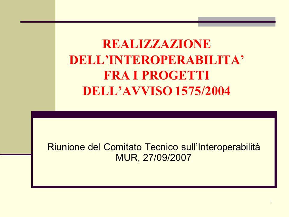 1 REALIZZAZIONE DELLINTEROPERABILITA FRA I PROGETTI DELLAVVISO 1575/2004 Riunione del Comitato Tecnico sullInteroperabilità MUR, 27/09/2007