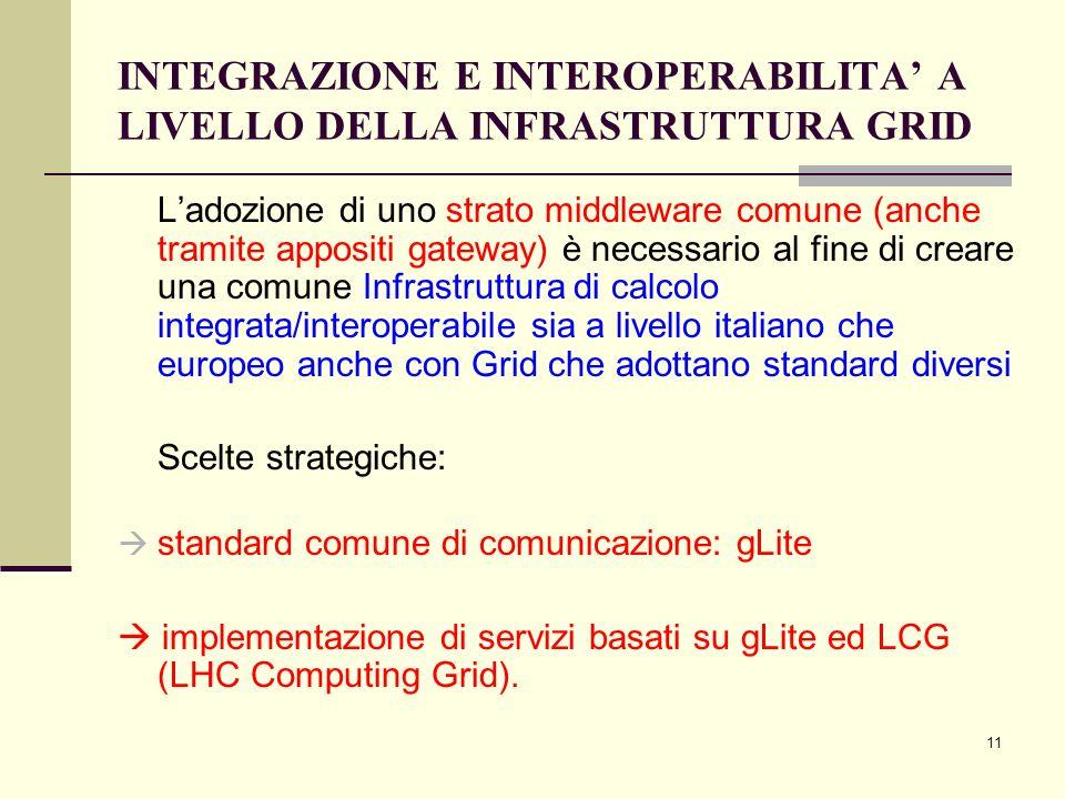 11 INTEGRAZIONE E INTEROPERABILITA A LIVELLO DELLA INFRASTRUTTURA GRID Ladozione di uno strato middleware comune (anche tramite appositi gateway) è necessario al fine di creare una comune Infrastruttura di calcolo integrata/interoperabile sia a livello italiano che europeo anche con Grid che adottano standard diversi Scelte strategiche: standard comune di comunicazione: gLite implementazione di servizi basati su gLite ed LCG (LHC Computing Grid).