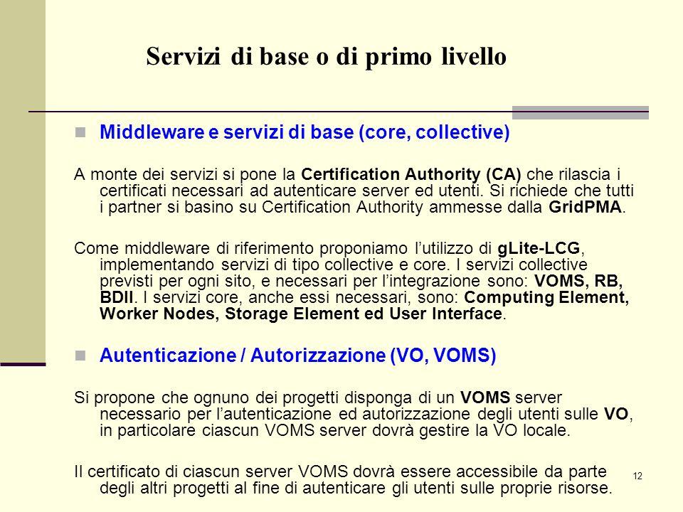12 Middleware e servizi di base (core, collective) A monte dei servizi si pone la Certification Authority (CA) che rilascia i certificati necessari ad autenticare server ed utenti.