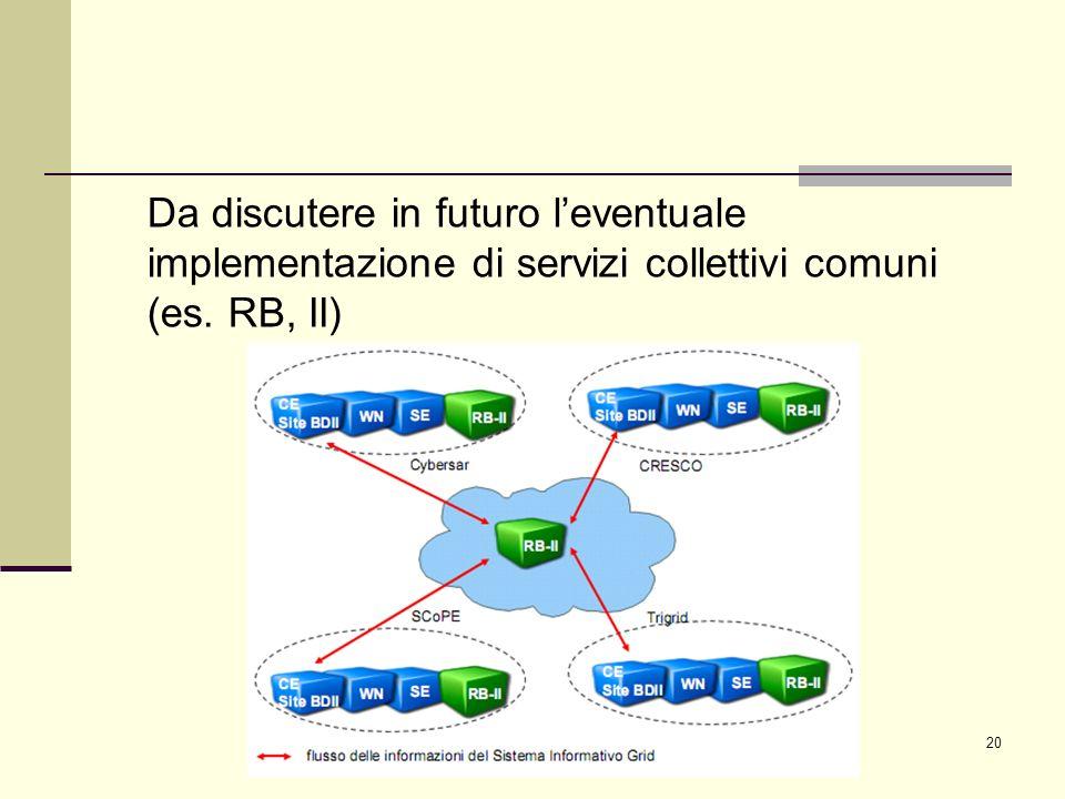 20 Da discutere in futuro leventuale implementazione di servizi collettivi comuni (es. RB, II)