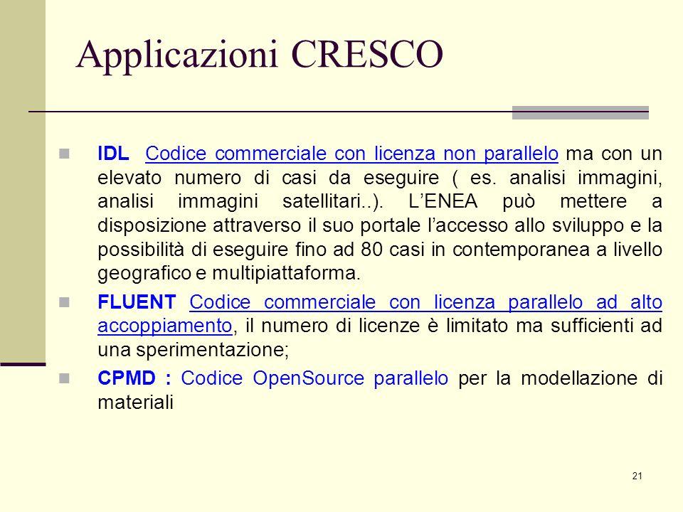 21 Applicazioni CRESCO IDL Codice commerciale con licenza non parallelo ma con un elevato numero di casi da eseguire ( es.