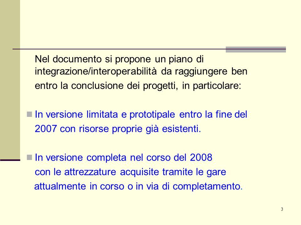 3 Nel documento si propone un piano di integrazione/interoperabilità da raggiungere ben entro la conclusione dei progetti, in particolare: In versione limitata e prototipale entro la fine del 2007 con risorse proprie già esistenti.