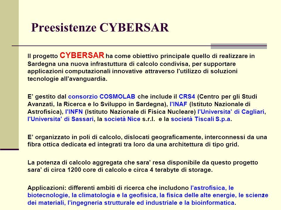 5 Preesistenze CYBERSAR Il progetto CYBERSAR ha come obiettivo principale quello di realizzare in Sardegna una nuova infrastuttura di calcolo condivisa, per supportare applicazioni computazionali innovative attraverso l utilizzo di soluzioni tecnologie all avanguardia.
