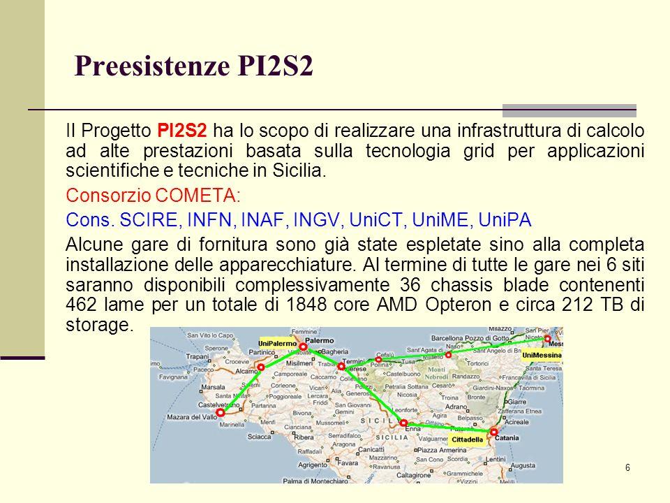6 Preesistenze PI2S2 Il Progetto PI2S2 ha lo scopo di realizzare una infrastruttura di calcolo ad alte prestazioni basata sulla tecnologia grid per applicazioni scientifiche e tecniche in Sicilia.