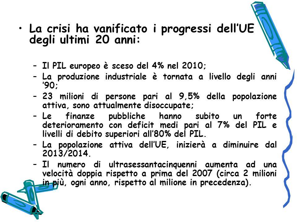 La mutualità in Italia (1) FIMIV è lorganizzazione italiana che rappresenta a livello nazionale la mutualità volontaria.