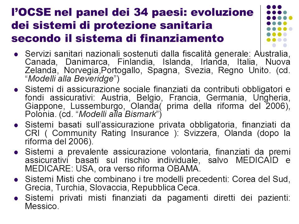 lOCSE nel panel dei 34 paesi: evoluzione dei sistemi di protezione sanitaria secondo il sistema di finanziamento Servizi sanitari nazionali sostenuti dalla fiscalità generale: Australia, Canada, Danimarca, Finlandia, Islanda, Irlanda, Italia, Nuova Zelanda, Norvegia,Portogallo, Spagna, Svezia, Regno Unito.