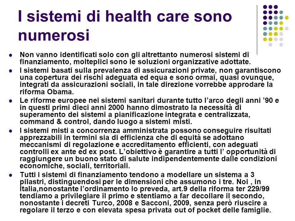 I sistemi di health care sono numerosi Non vanno identificati solo con gli altrettanto numerosi sistemi di finanziamento, molteplici sono le soluzioni organizzative adottate.