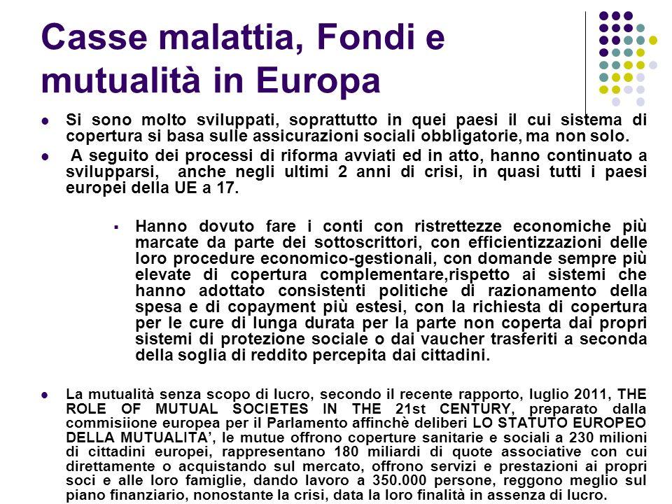 Casse malattia, Fondi e mutualità in Europa Si sono molto sviluppati, soprattutto in quei paesi il cui sistema di copertura si basa sulle assicurazioni sociali obbligatorie, ma non solo.