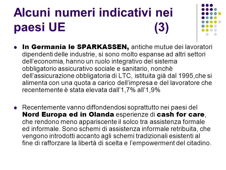 Alcuni numeri indicativi nei paesi UE (3) In Germania le SPARKASSEN, antiche mutue dei lavoratori dipendenti delle industrie, si sono molto espanse ad