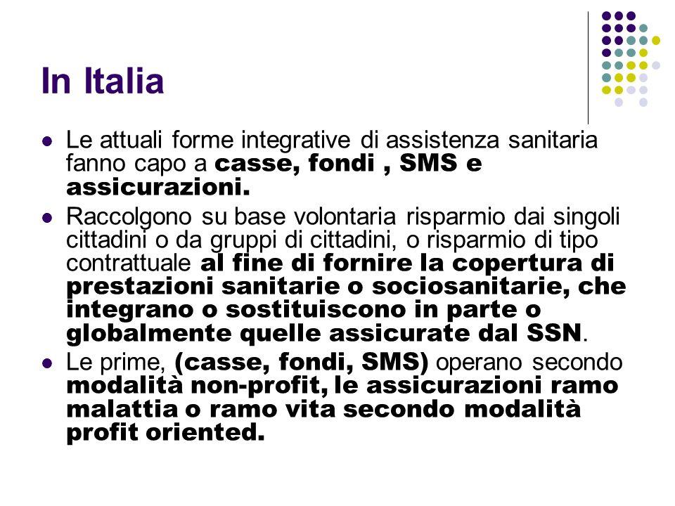 In Italia Le attuali forme integrative di assistenza sanitaria fanno capo a casse, fondi, SMS e assicurazioni. Raccolgono su base volontaria risparmio