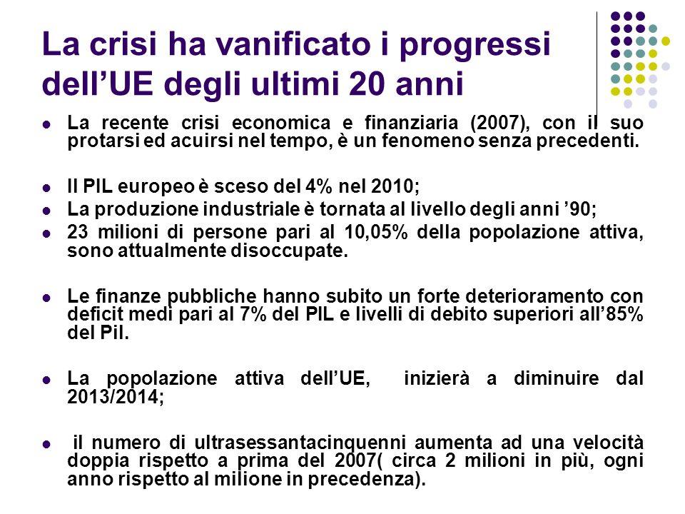 La crisi ha vanificato i progressi dellUE degli ultimi 20 anni La recente crisi economica e finanziaria (2007), con il suo protarsi ed acuirsi nel tempo, è un fenomeno senza precedenti.