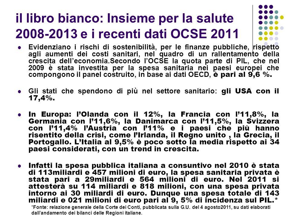 il libro bianco: Insieme per la salute 2008-2013 e i recenti dati OCSE 2011 Evidenziano i rischi di sostenibilità, per le finanze pubbliche, rispetto