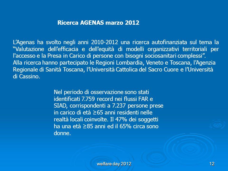 Ricerca AGENAS marzo 2012 LAgenas ha svolto negli anni 2010-2012 una ricerca autofinanziata sul tema la Valutazione dell'efficacia e dell'equità di mo